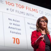 New Study Finds Overwhelming Majority of Film Critics are Male and White